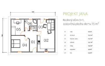 Projekt JANA